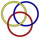 Borromäische Ringe - (c) Wikimedia